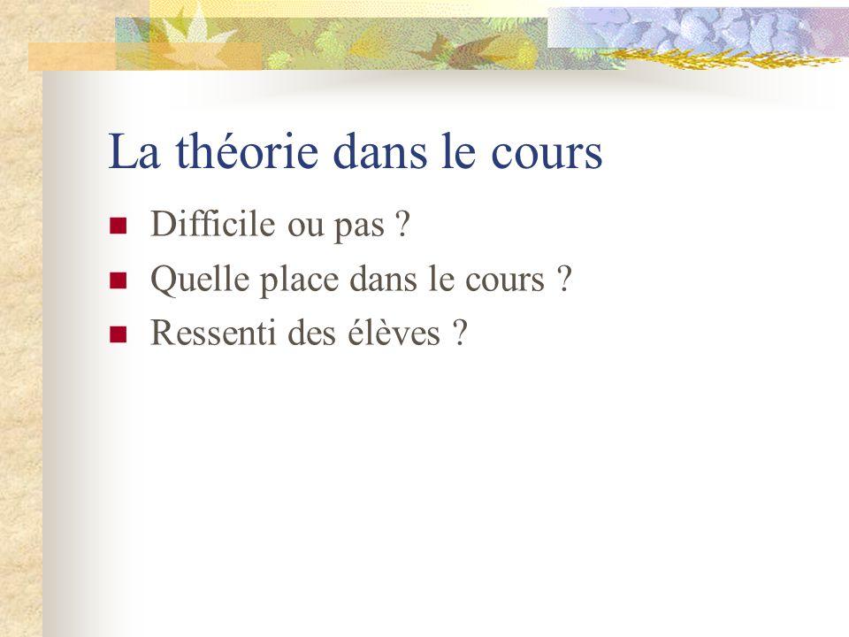 La théorie dans le cours