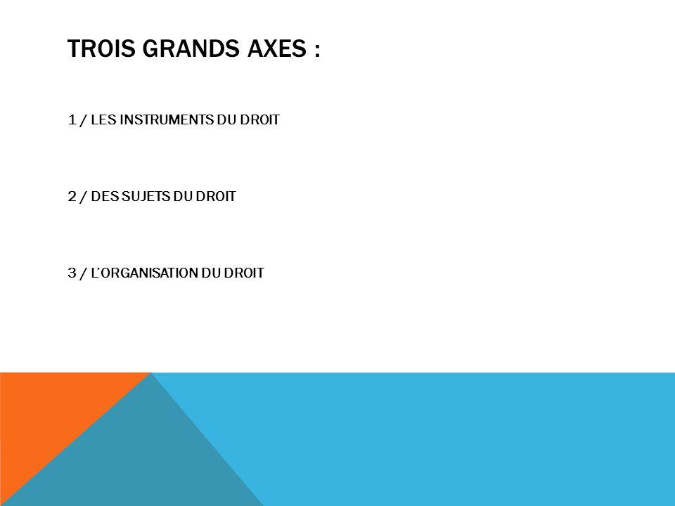 Trois grands axes : 1 / LES INSTRUMENTS DU DROIT 2 / DES SUJETS DU DROIT 3 / L'ORGANISATION DU DROIT