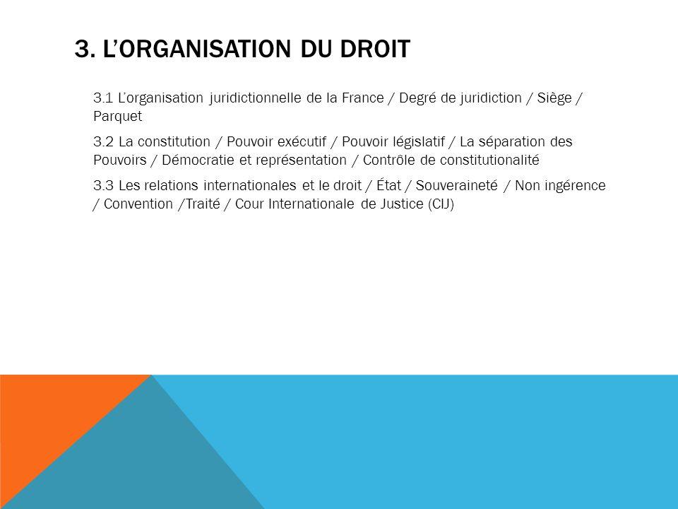 3. L'organisation du droit