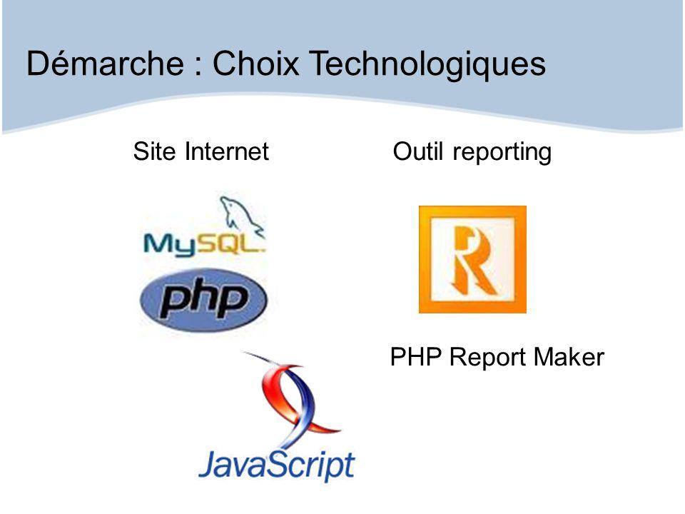 Démarche : Choix Technologiques