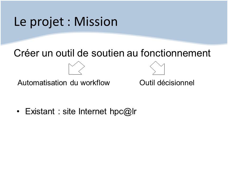 Le projet : Mission Créer un outil de soutien au fonctionnement