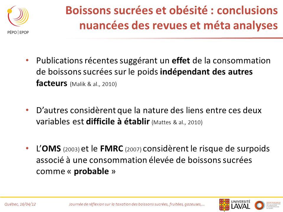 Boissons sucrées et obésité : conclusions nuancées des revues et méta analyses