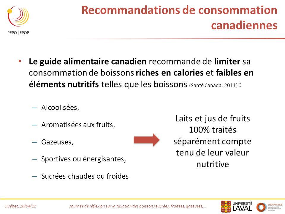 Recommandations de consommation canadiennes