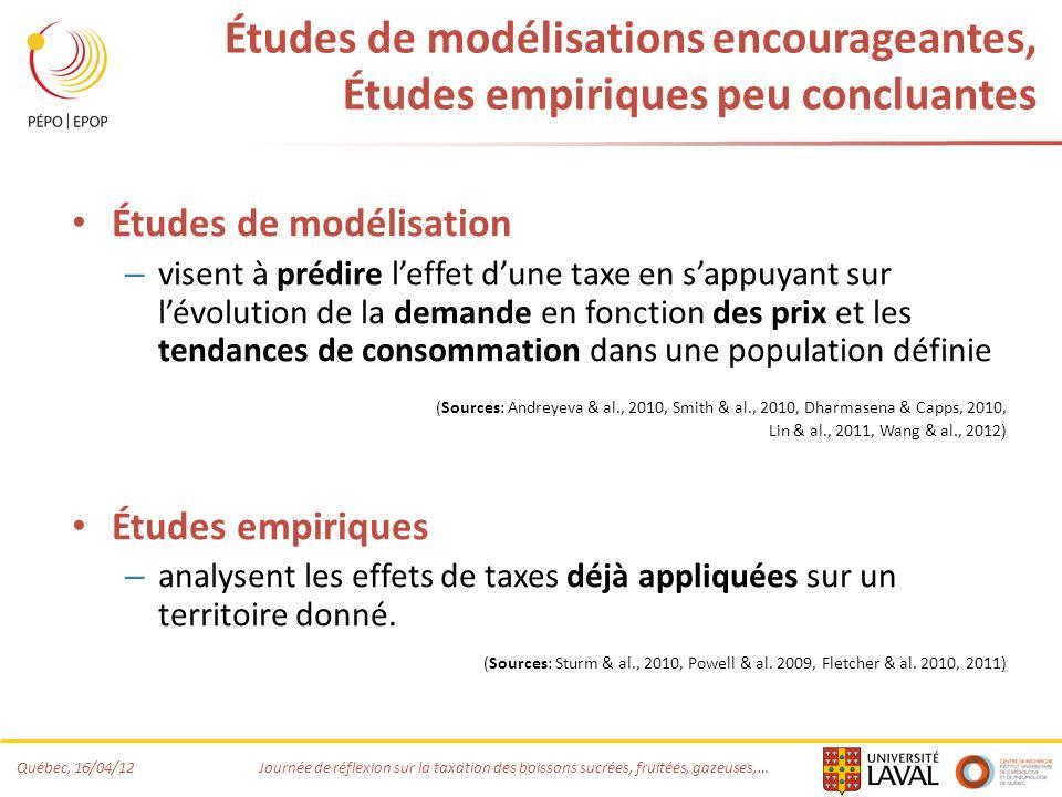 Études de modélisations encourageantes, Études empiriques peu concluantes