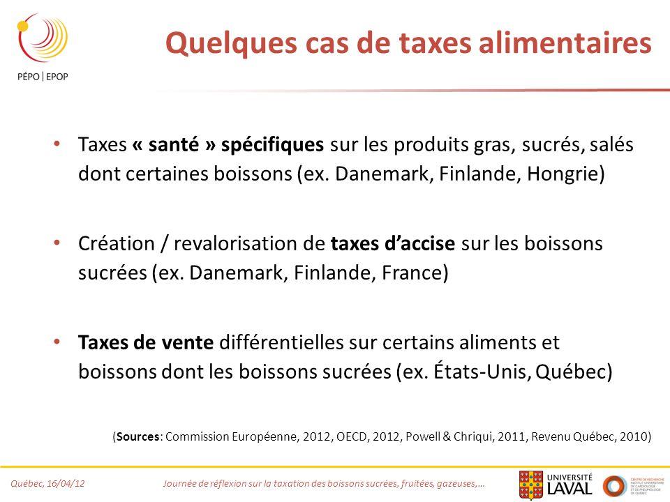 Quelques cas de taxes alimentaires