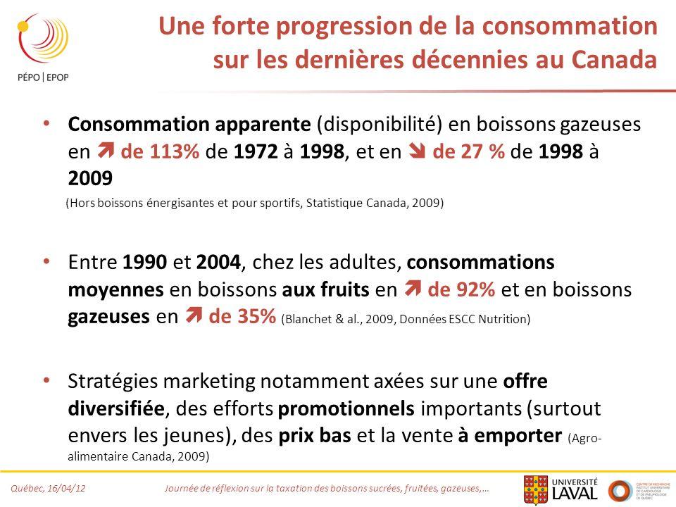 Une forte progression de la consommation sur les dernières décennies au Canada