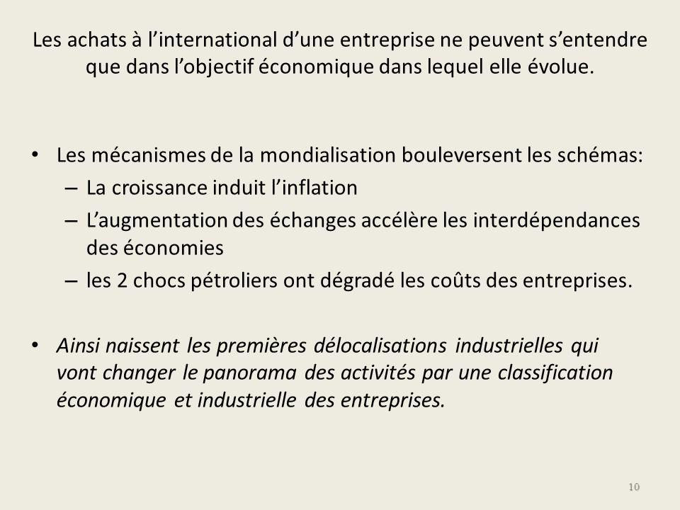 Les achats à l'international d'une entreprise ne peuvent s'entendre que dans l'objectif économique dans lequel elle évolue.