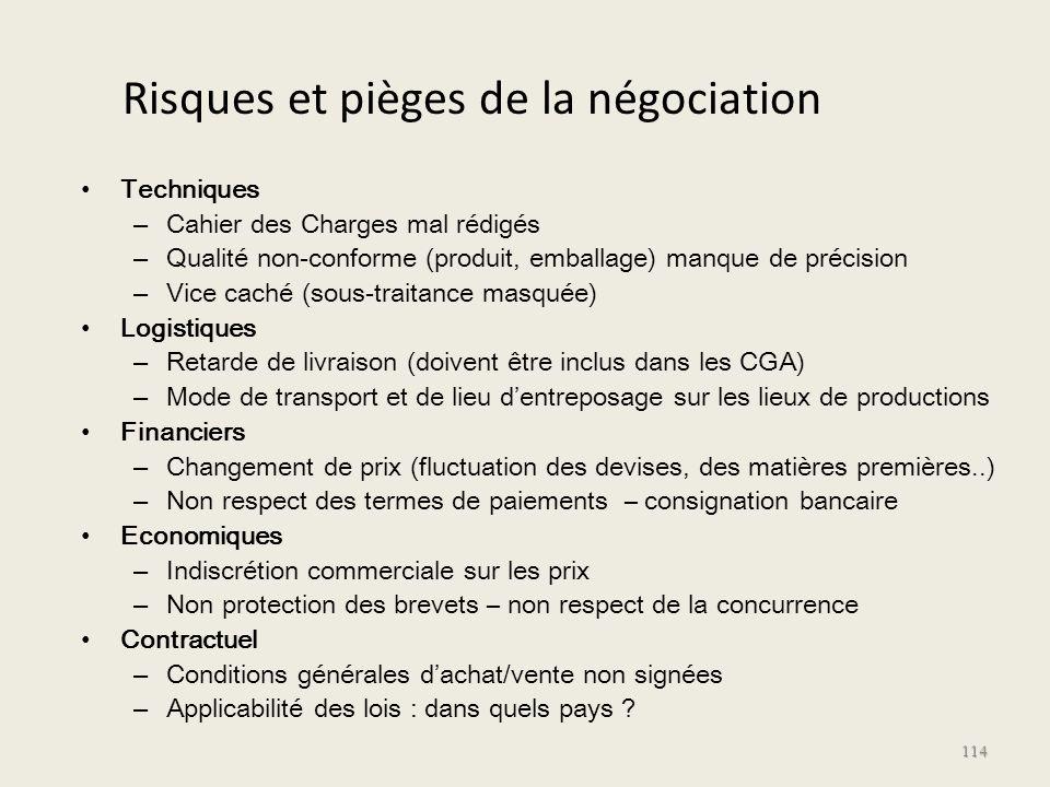 Risques et pièges de la négociation