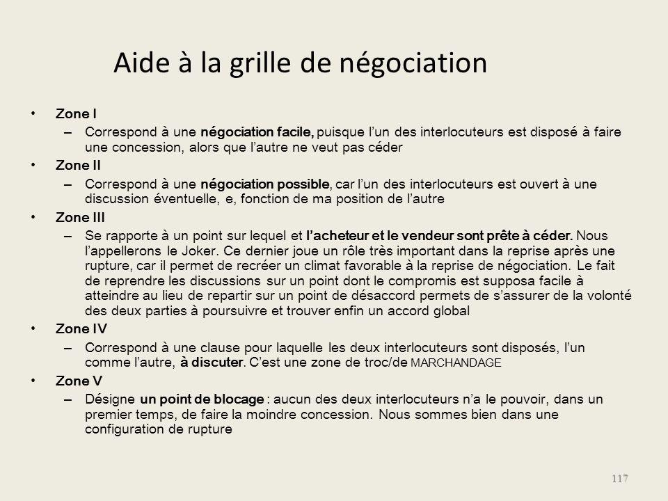 Aide à la grille de négociation