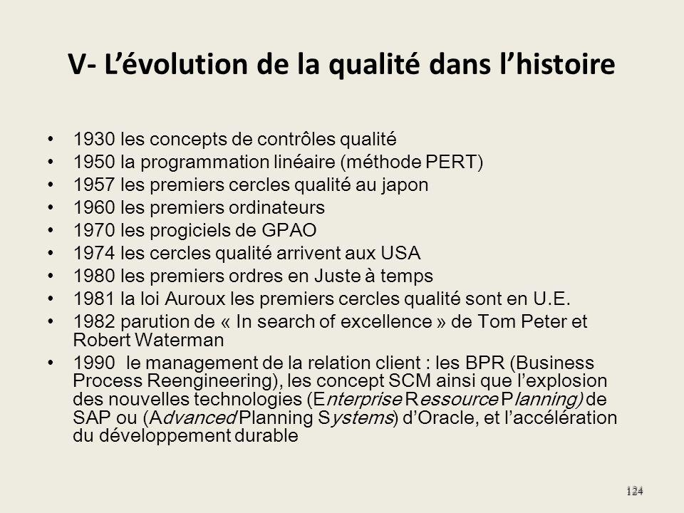V- L'évolution de la qualité dans l'histoire