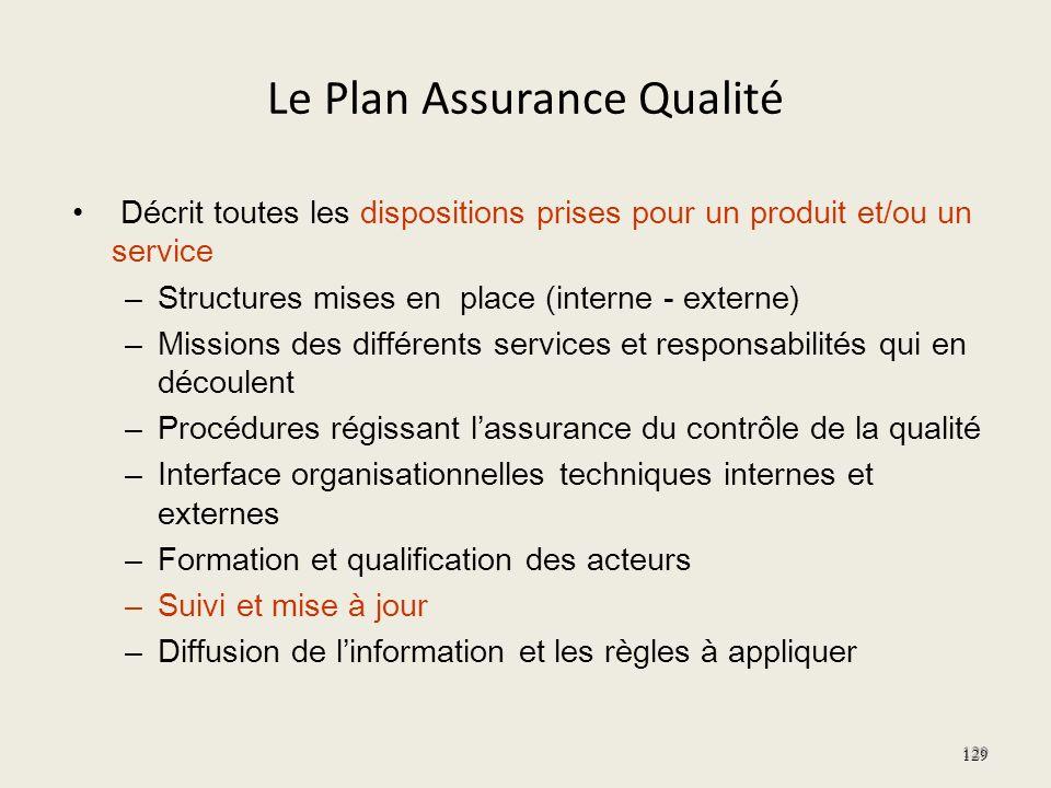 Le Plan Assurance Qualité