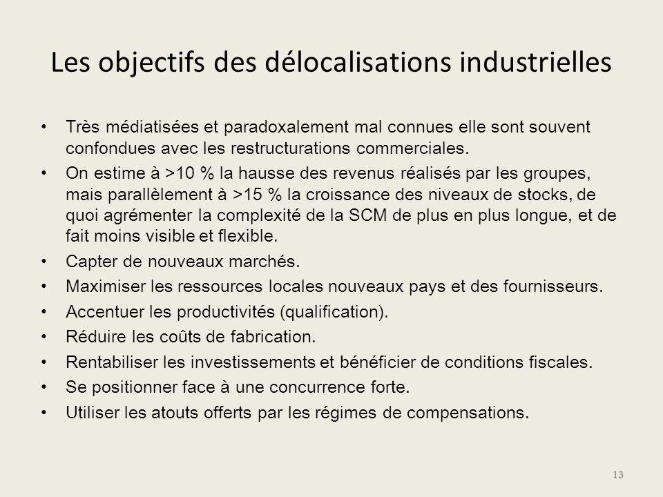 Les objectifs des délocalisations industrielles