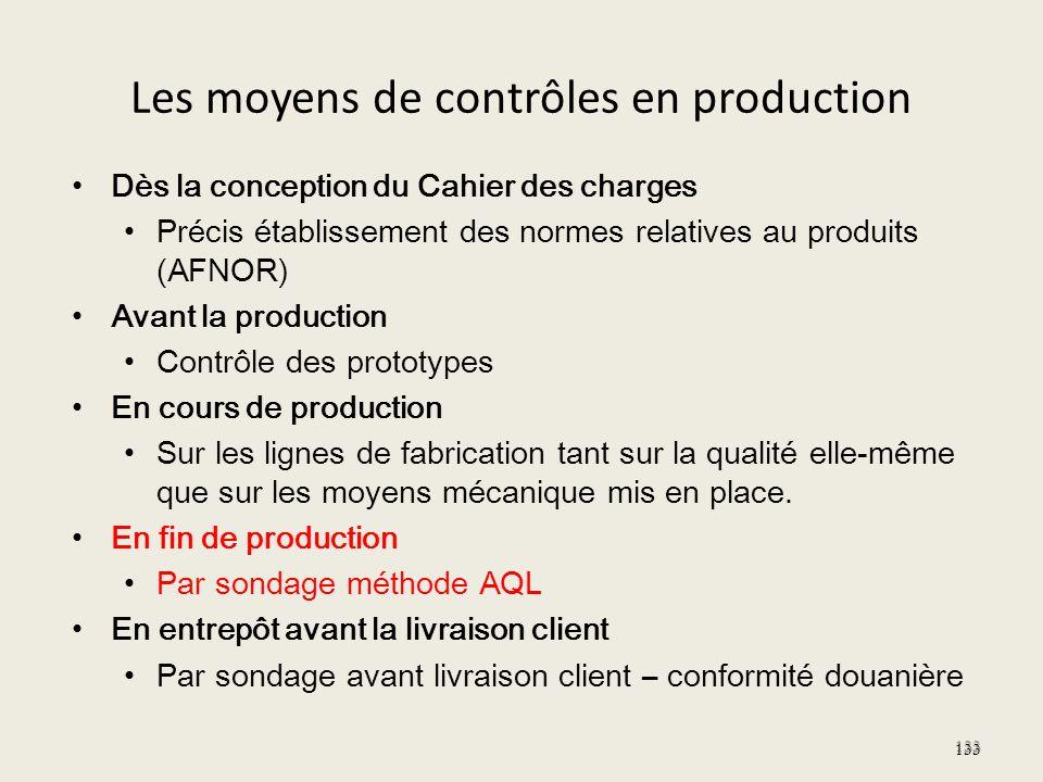 Les moyens de contrôles en production