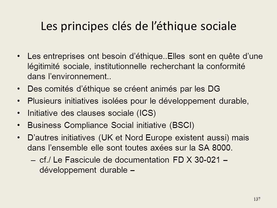 Les principes clés de l'éthique sociale