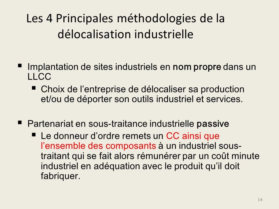Les 4 Principales méthodologies de la délocalisation industrielle