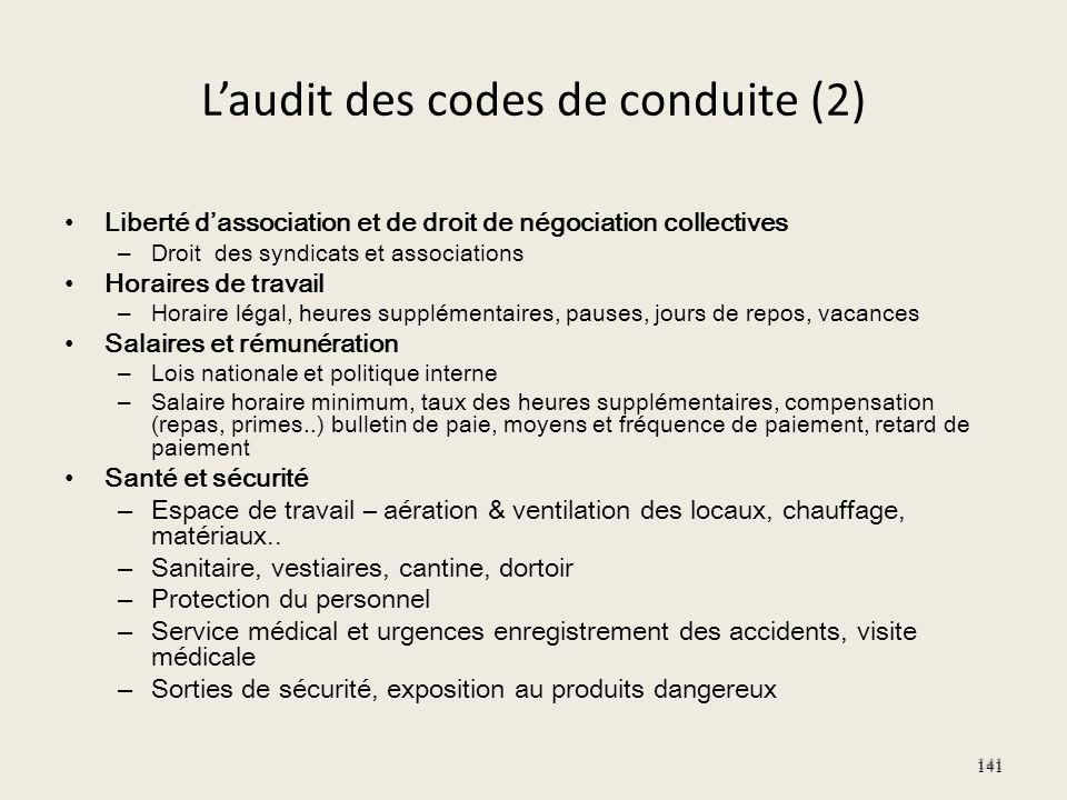 L'audit des codes de conduite (2)