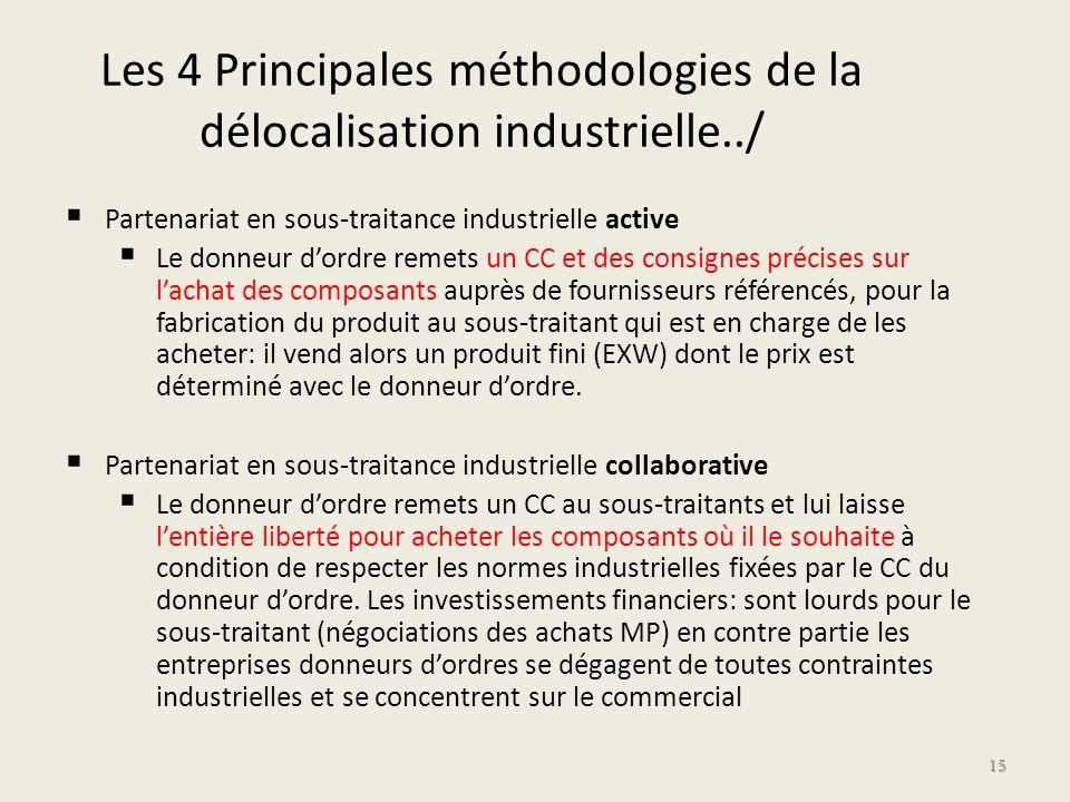 Les 4 Principales méthodologies de la délocalisation industrielle../