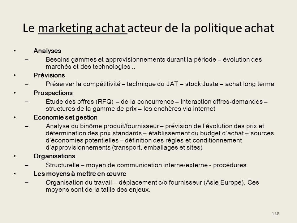 Le marketing achat acteur de la politique achat