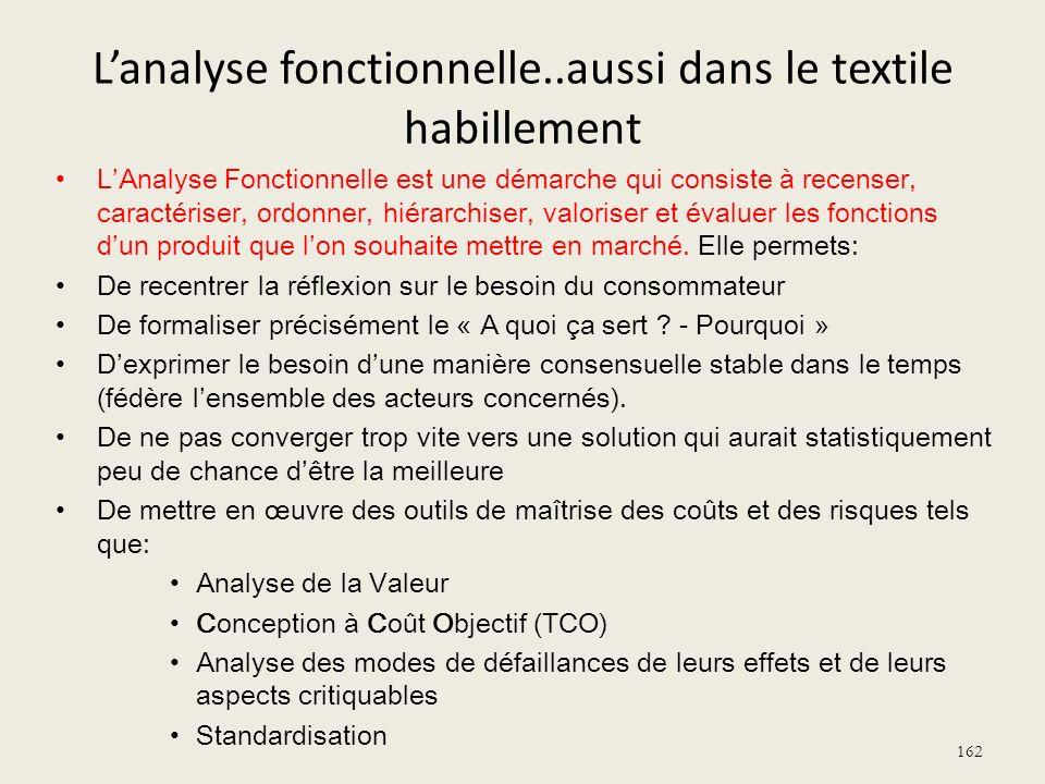 L'analyse fonctionnelle..aussi dans le textile habillement