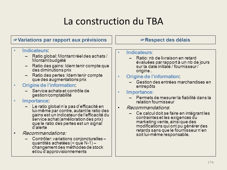 La construction du TBA Variations par rapport aux prévisions