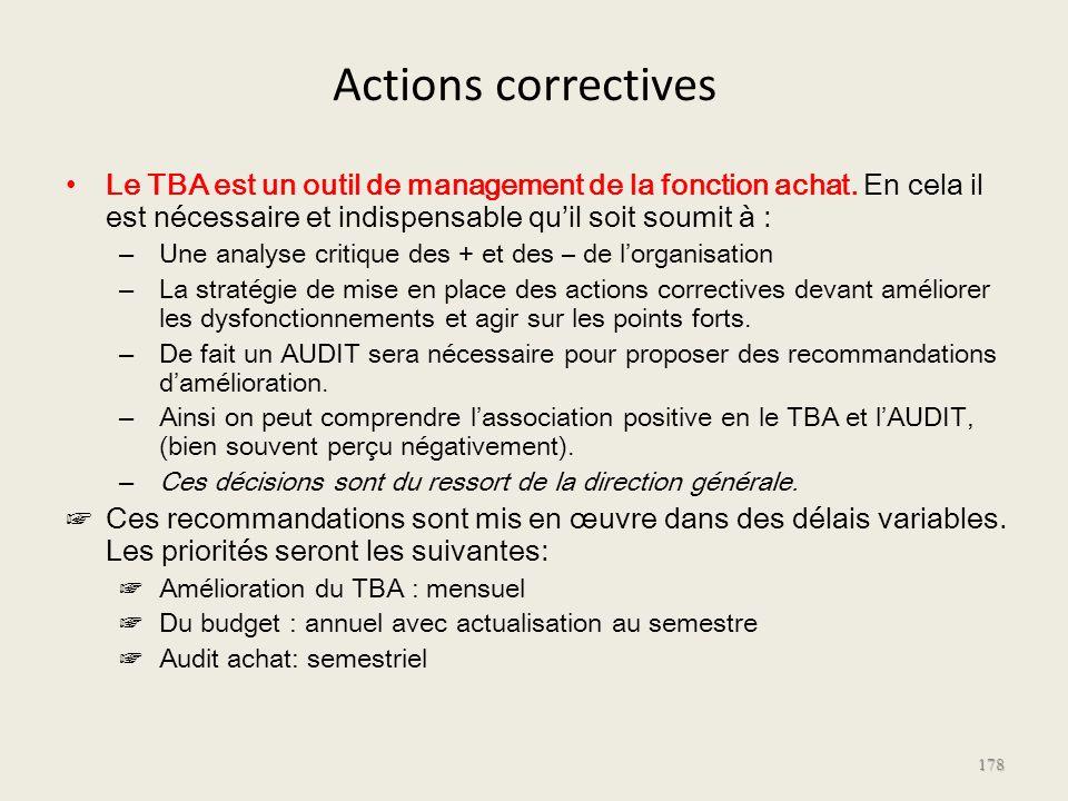 Actions correctives Le TBA est un outil de management de la fonction achat. En cela il est nécessaire et indispensable qu'il soit soumit à :