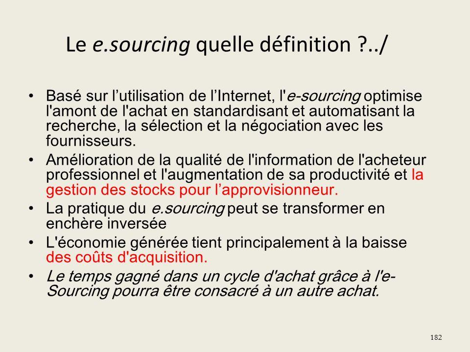 Le e.sourcing quelle définition ../
