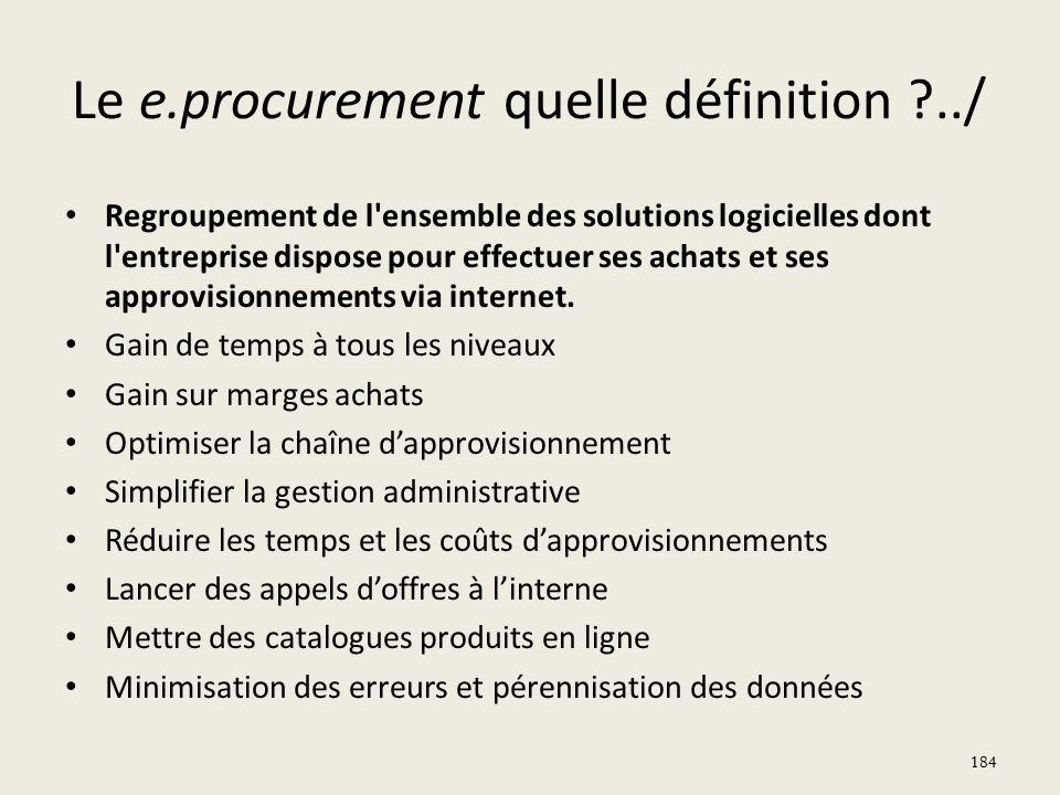 Le e.procurement quelle définition ../