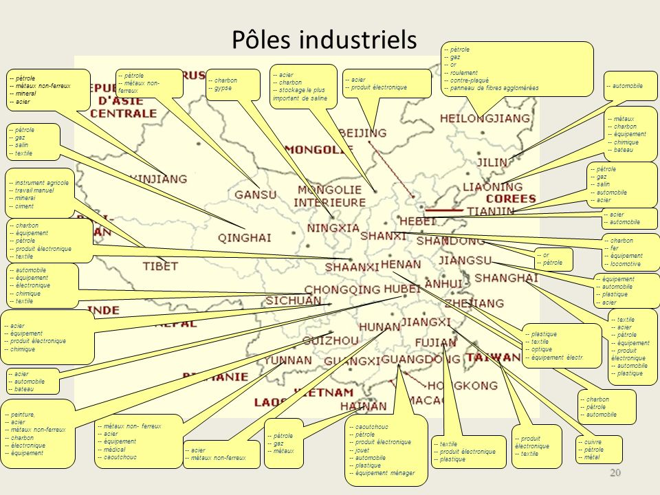 Pôles industriels -- pétrole -- gaz -- or -- roulement