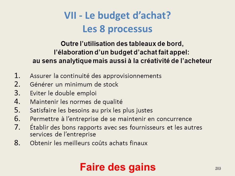 VII - Le budget d'achat Les 8 processus