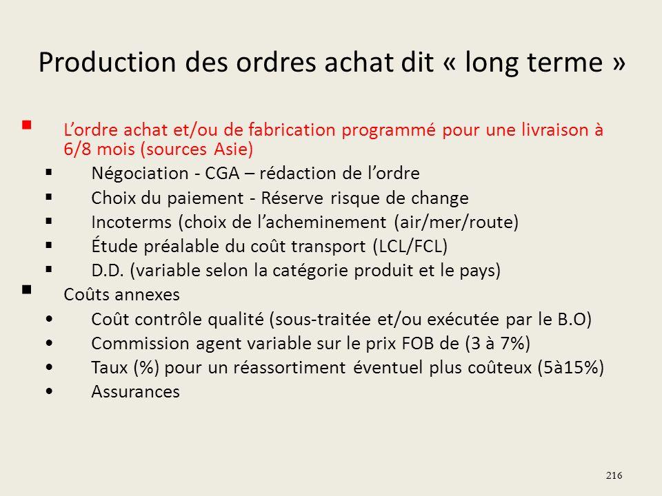 Production des ordres achat dit « long terme »