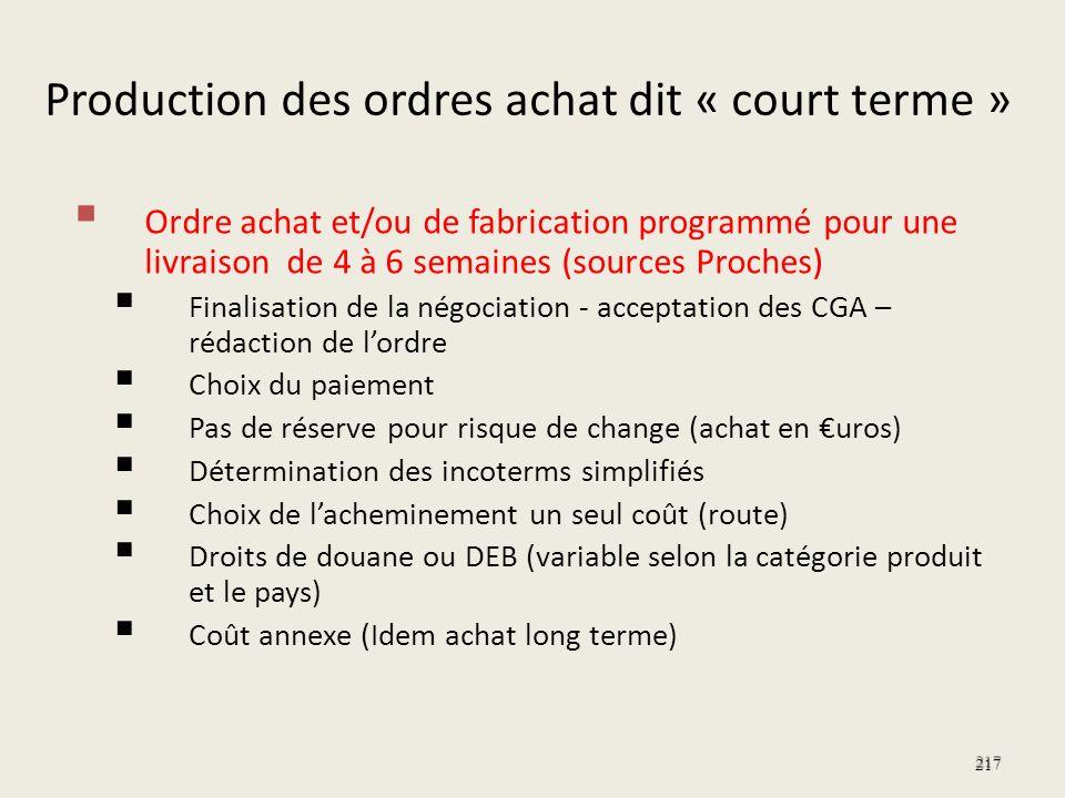 Production des ordres achat dit « court terme »