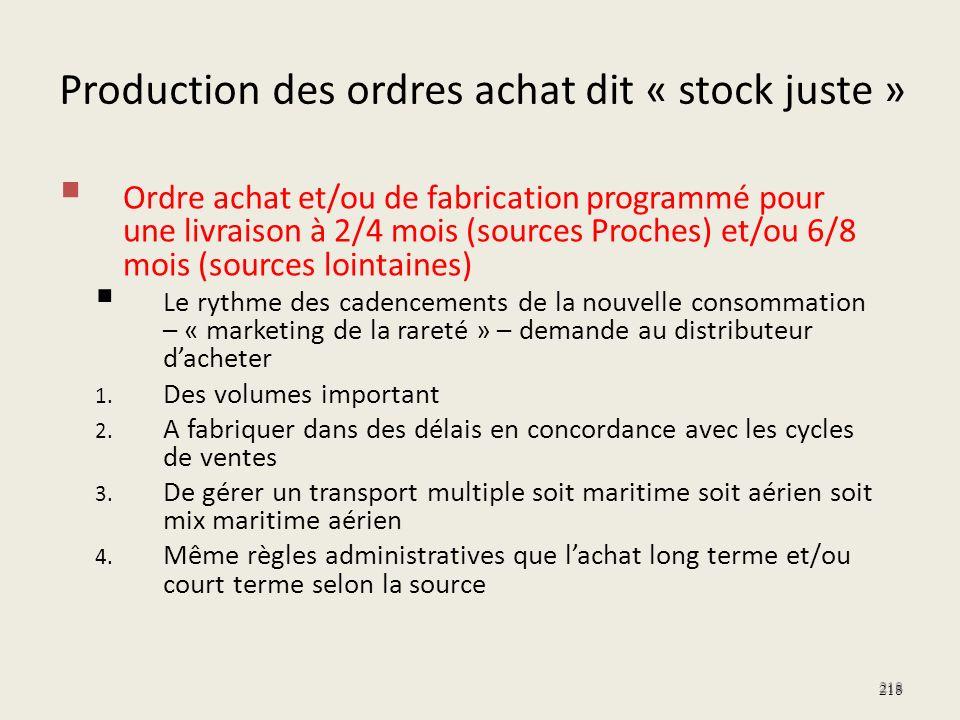 Production des ordres achat dit « stock juste »