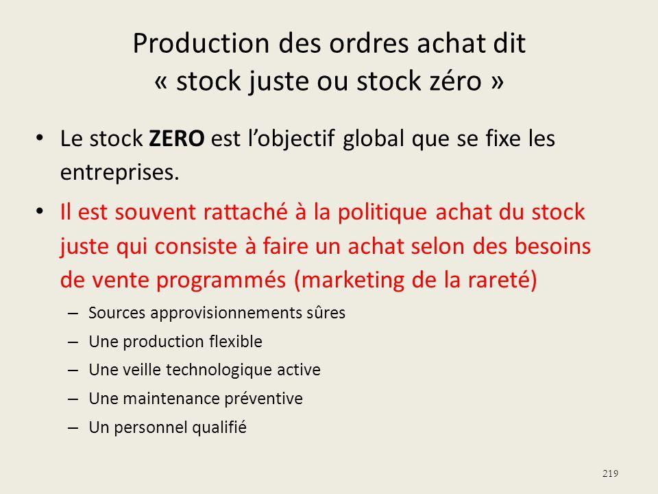 Production des ordres achat dit « stock juste ou stock zéro »