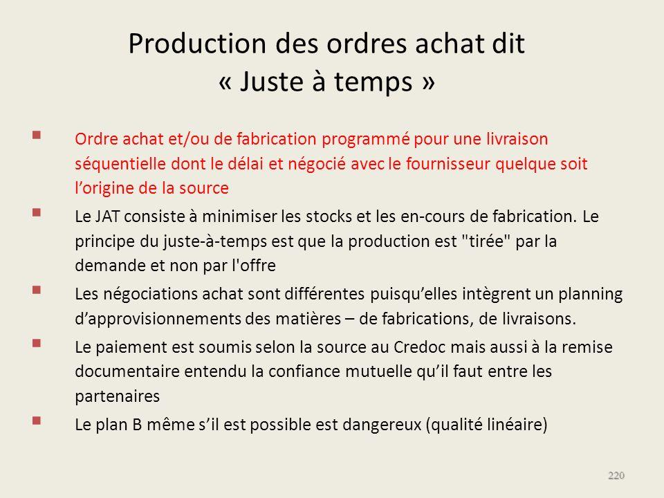 Production des ordres achat dit « Juste à temps »