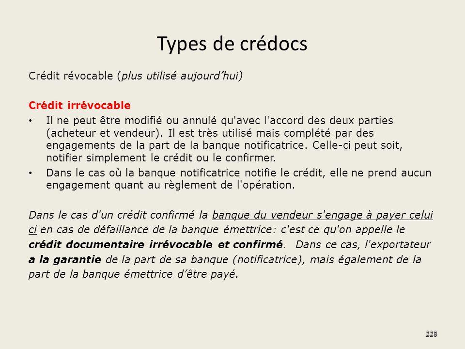 Types de crédocs Crédit révocable (plus utilisé aujourd'hui)