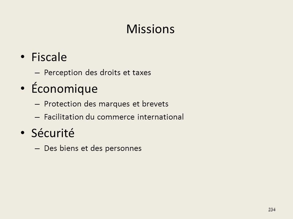 Missions Fiscale Économique Sécurité Perception des droits et taxes