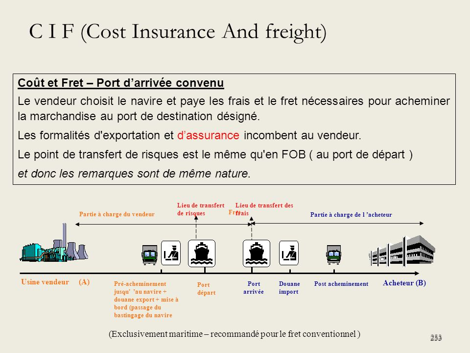 C I F (Cost Insurance And freight)