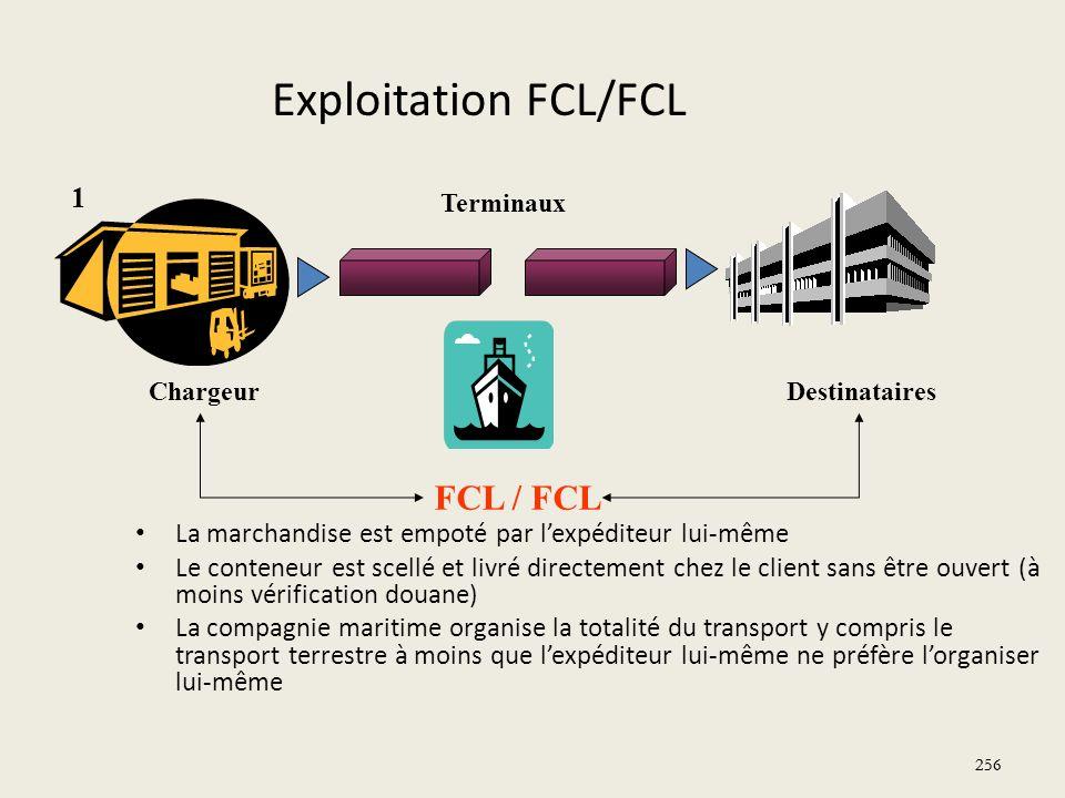 Exploitation FCL/FCL FCL / FCL 1