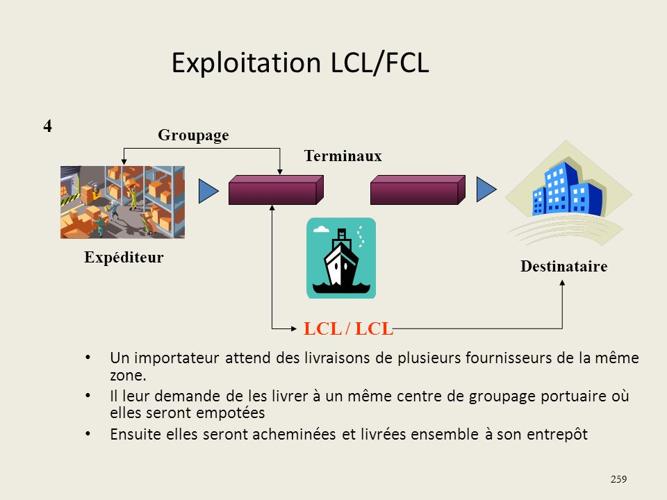 Exploitation LCL/FCL 4 LCL / LCL