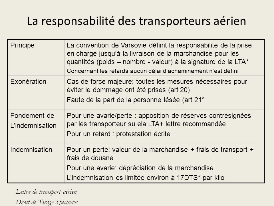La responsabilité des transporteurs aérien
