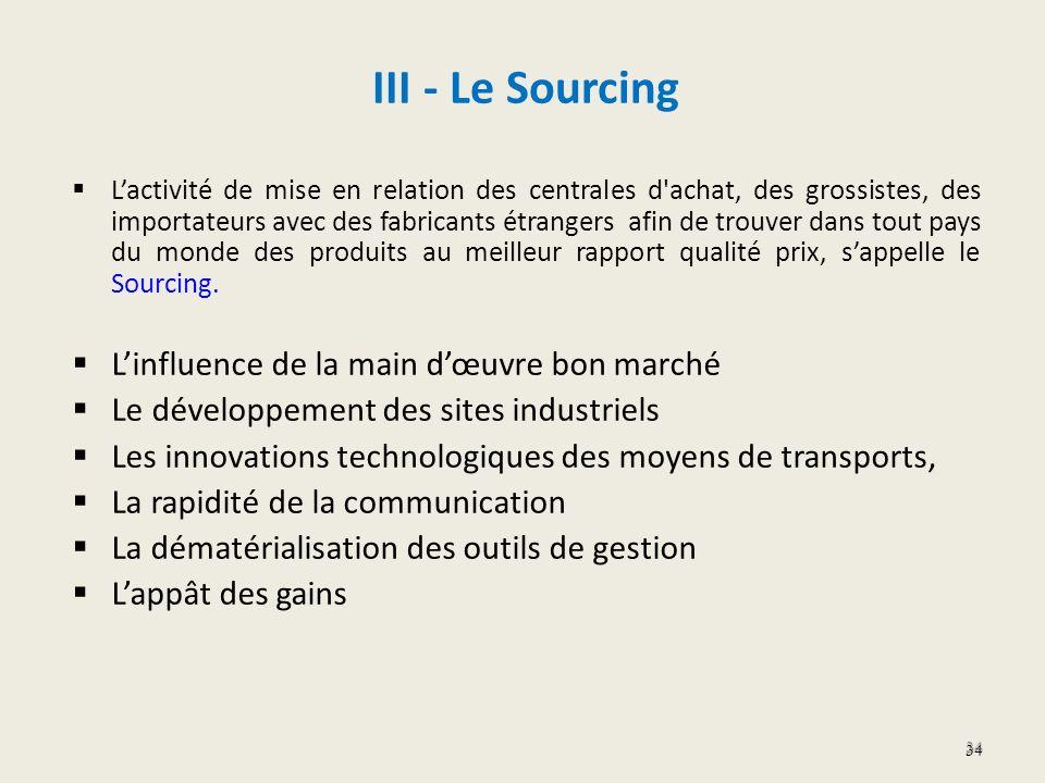 III - Le Sourcing L'influence de la main d'œuvre bon marché