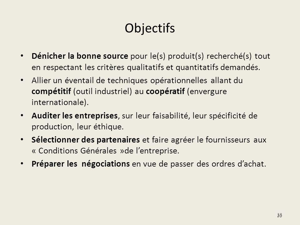 Objectifs Dénicher la bonne source pour le(s) produit(s) recherché(s) tout en respectant les critères qualitatifs et quantitatifs demandés.