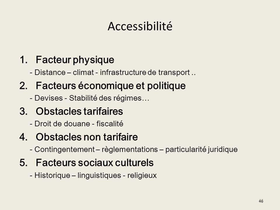 Accessibilité Facteur physique Facteurs économique et politique