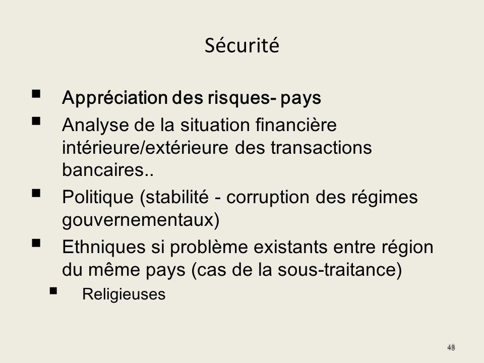 Sécurité Appréciation des risques- pays