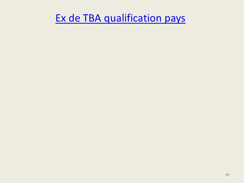 Ex de TBA qualification pays