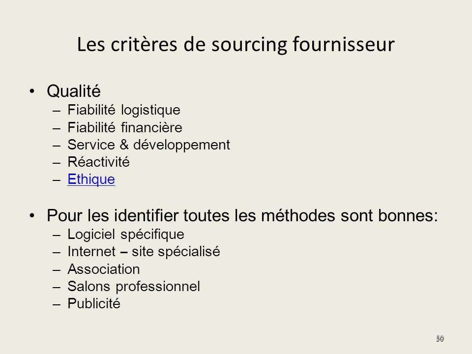 Les critères de sourcing fournisseur