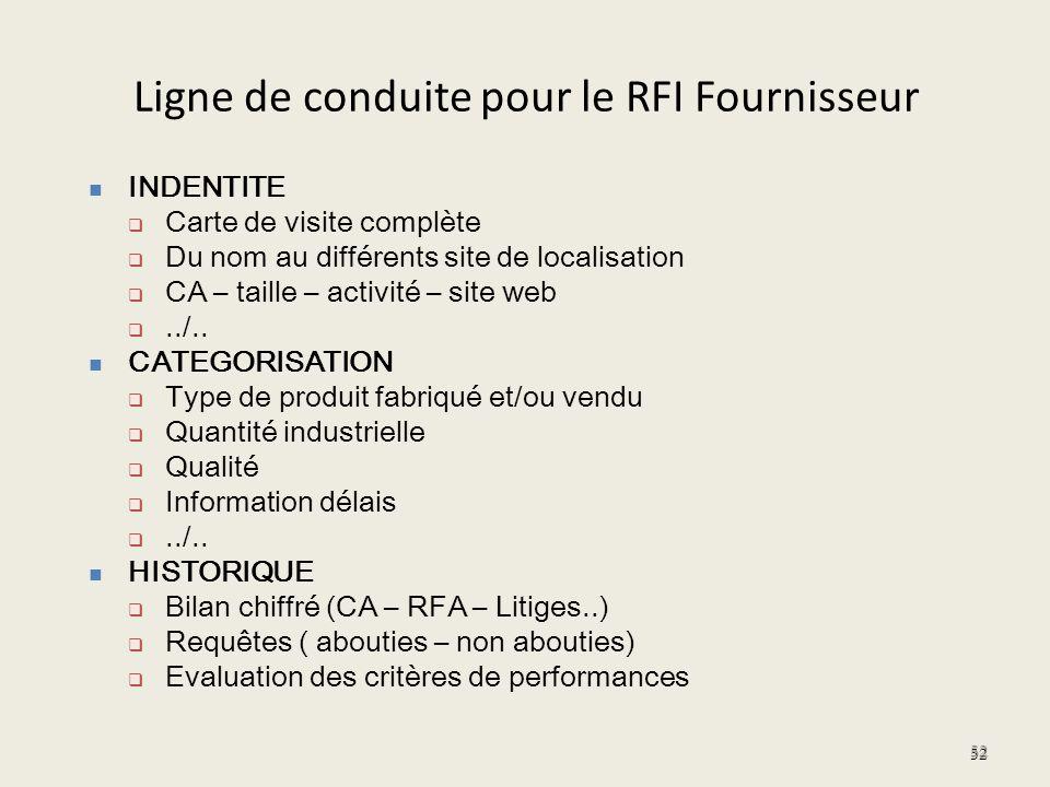 Ligne de conduite pour le RFI Fournisseur
