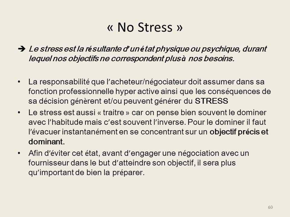 « No Stress » Le stress est la résultante d'un état physique ou psychique, durant lequel nos objectifs ne correspondent plus à nos besoins.