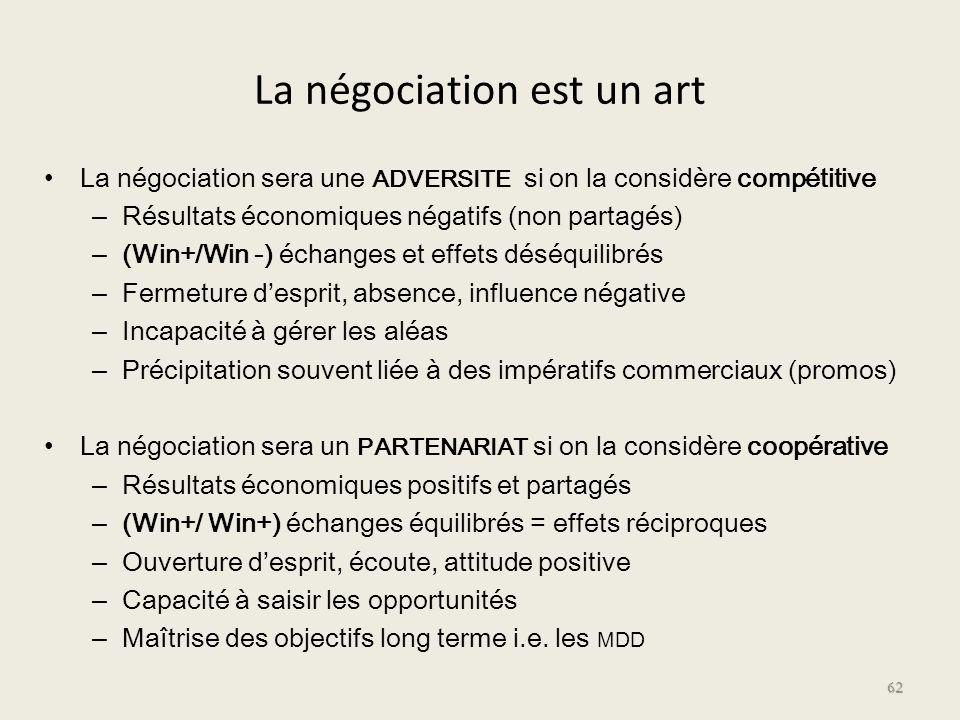 La négociation est un art