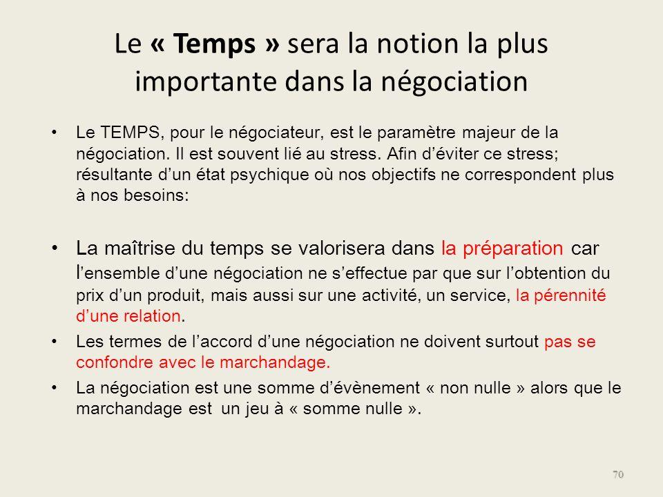 Le « Temps » sera la notion la plus importante dans la négociation